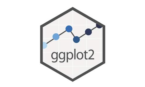 ggplot logo